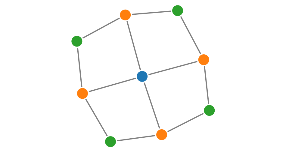 Switching Links on Force-Directed Graph (D3 V4) - bl ocks org
