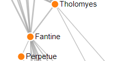 D3 js v4 Force Directed Graph with Labels - bl ocks org