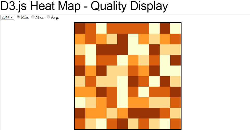 D3 js Heat Map - Quality Display - bl ocks org